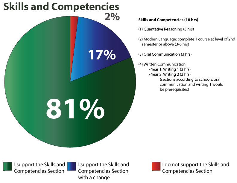IR-Skills-&-Competencies-3.9.16
