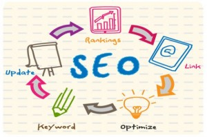 http://www.webseoanalytics.com/blog/usability-seo-what-is-the-relation/