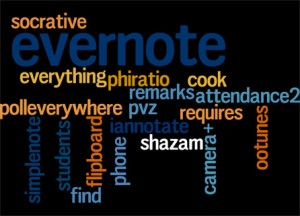 Wordle with most popular app displaying as Evernote
