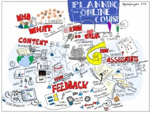 Planning Your Online Course v2 -Giulia Forsythe