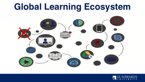 Global Learning Ecosystem--now without Blackboard