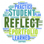 Eportfolio Word Cloud