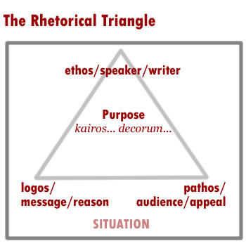 rehtorical essay Writing a rhetorical analysis essay may seem like a daunting task while rhetorical essays can analyze anything from a poem to a painting or an advertisement, the most common types of rhetorical.