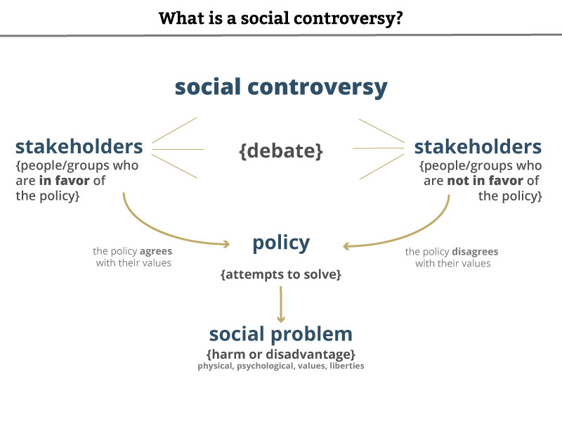 social-controversy2a