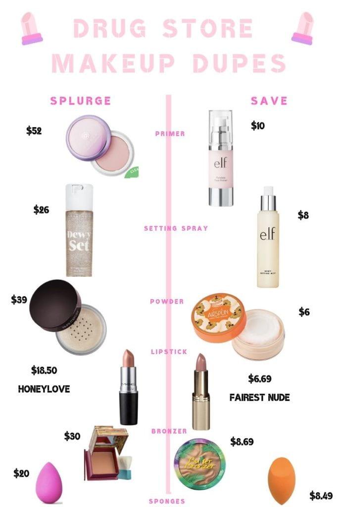 Ams Makeup Dupes Savvy Steals By Sav