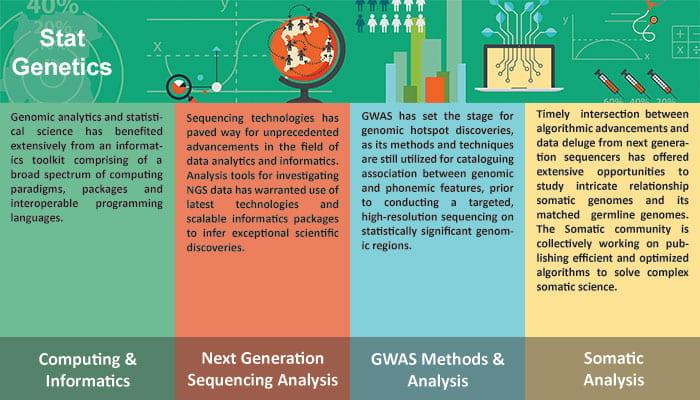 Statgenetics on-line  courses