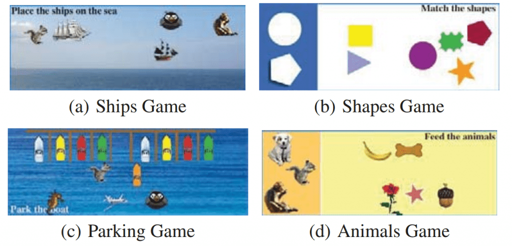 Static snapshots of 4 game instances of a representative DCG captcha analysed in the study (targets are static;  objects are mobile)