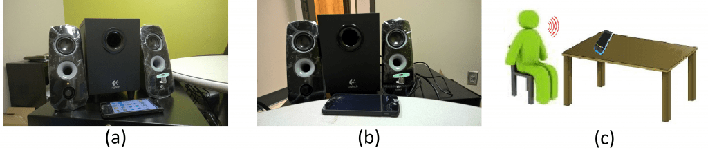 Figure 1: Experiment setup depicting a) loudspeaker and smartphone sharing same surface, b) loudspeaker and smartphone placed on different surfaces but close to each other and c) human speaking near the smartphone placed on a surface.