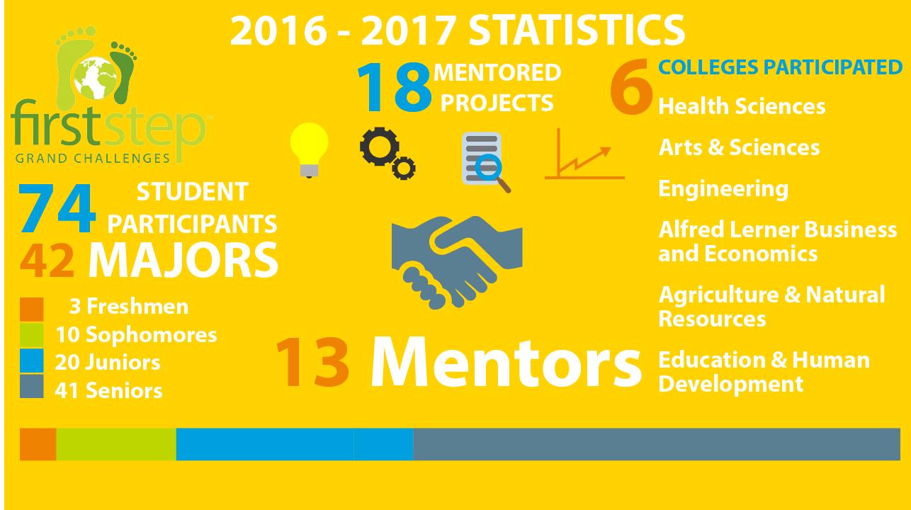fs-infographic-2016