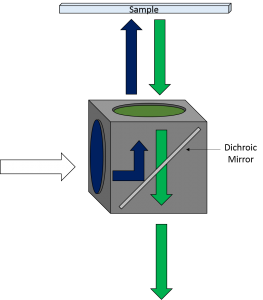 filter cube schematic