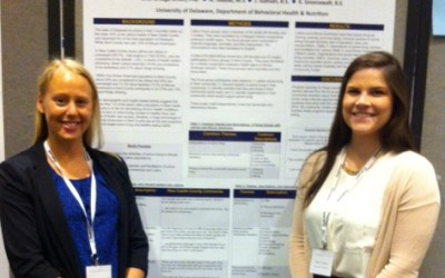 Two Graduate Health Promotion Students Present Research at 37th Annual Meeting of Society of Behavioral Medicine