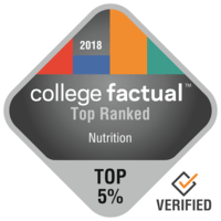 Dietetics & Clinical Nutrition Services Program at University of Delaware is Best in the U.S. for 2018