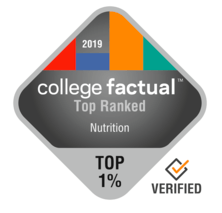 UD's Nutrition and Dietetics program ranks 2nd in the Nation!