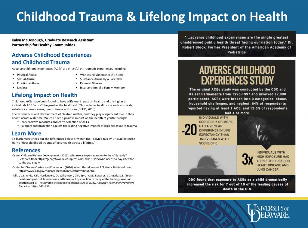 Poster presentation displaying the Childhood Trauma & Lifelong Impact on Health
