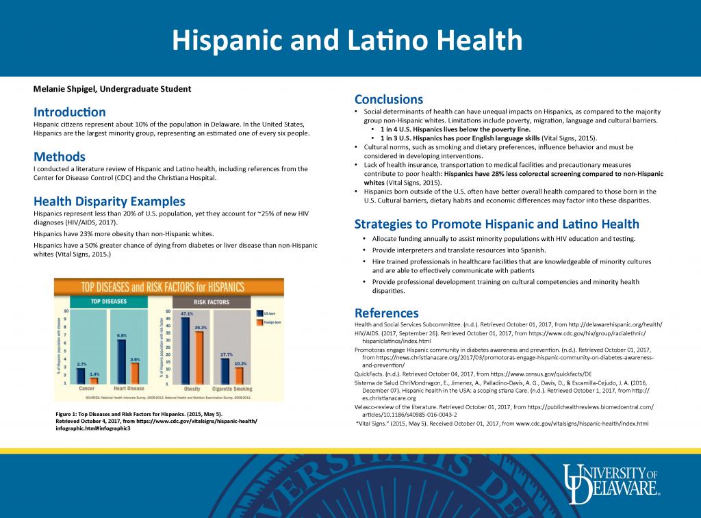 Poster presentation displaying hispanic and latino health
