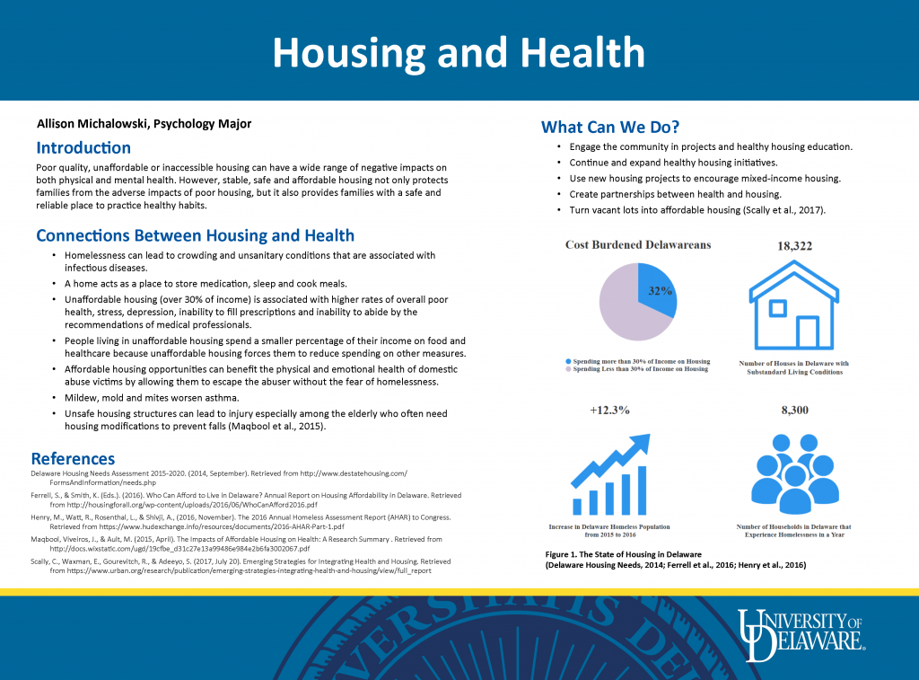 Poster displaying issues of housing and health