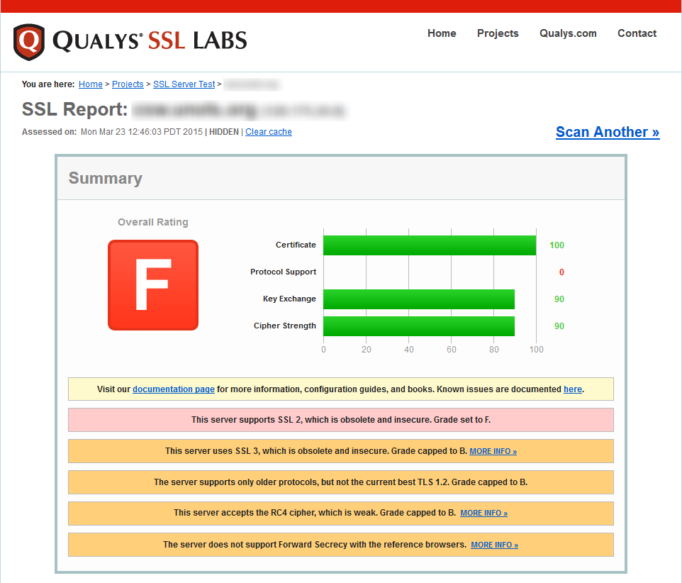 SSL Labs Initial Scan