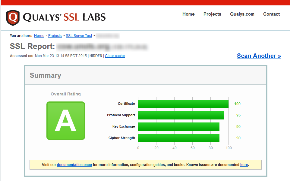Qualys SSL Labs A Grade