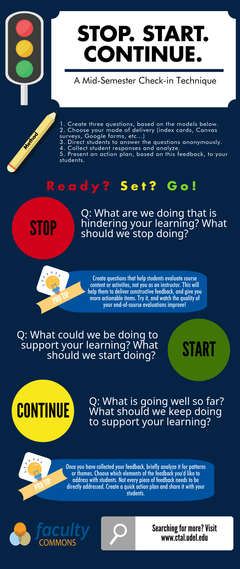 An infographic describing the steps to performing a mid-semester check-in technique: Stop. Start. Continue.