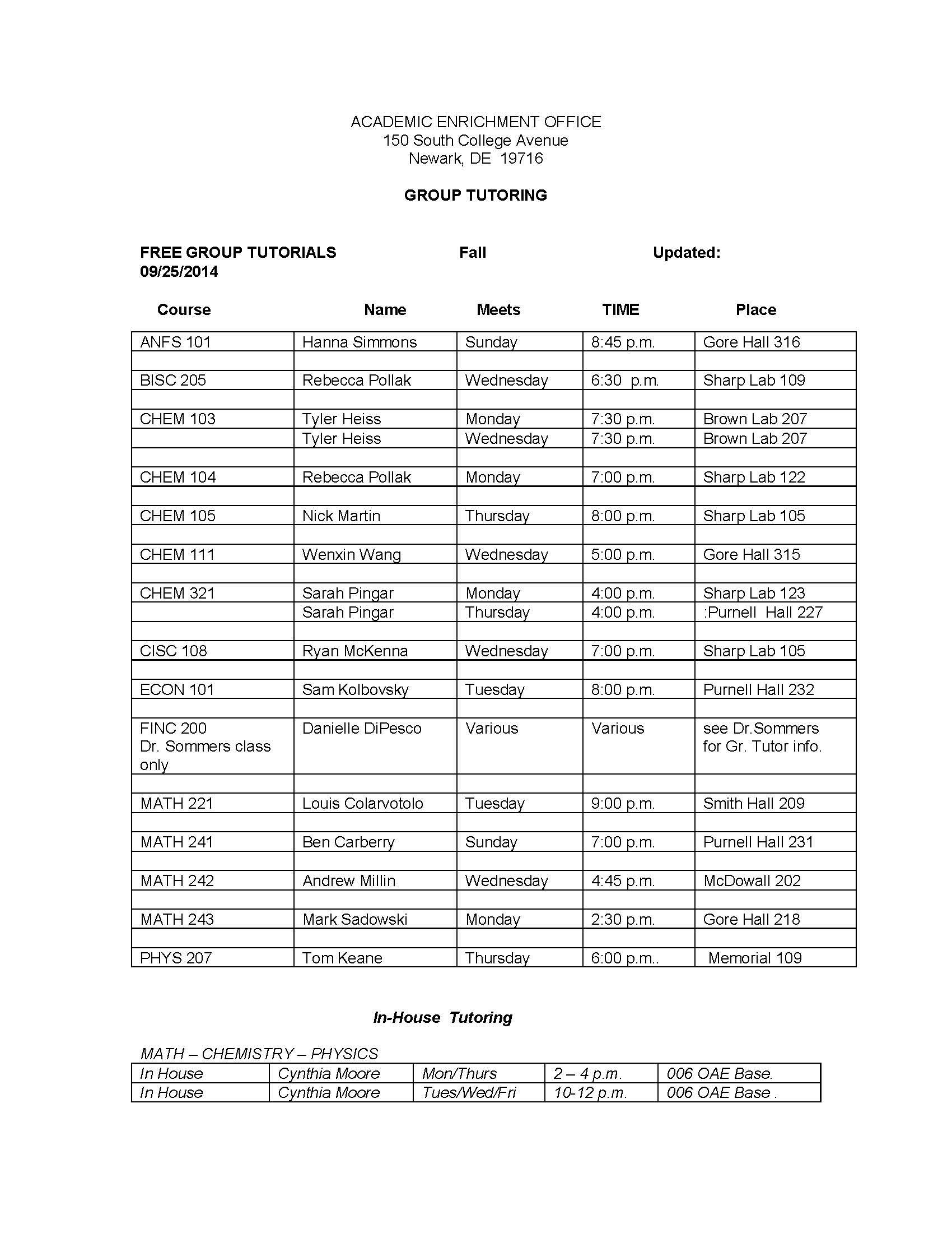 Group Tutoring-AEC - 2014 Fall