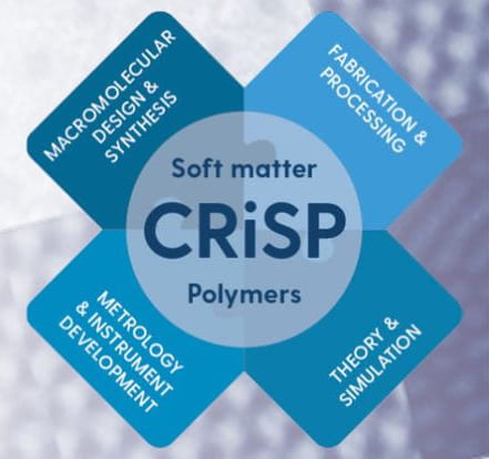 Center for Research in Soft matter & Polymers