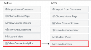 Canvas new homepage menu with existing Course Analytics option replaced with New Analytics option