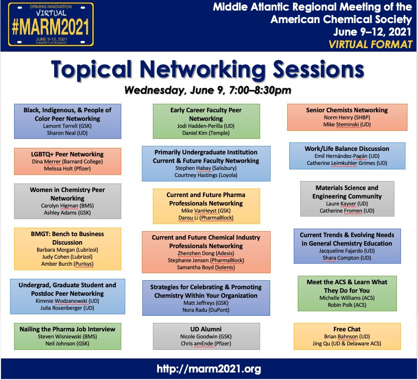 Graphic of Topical Networking Sessions