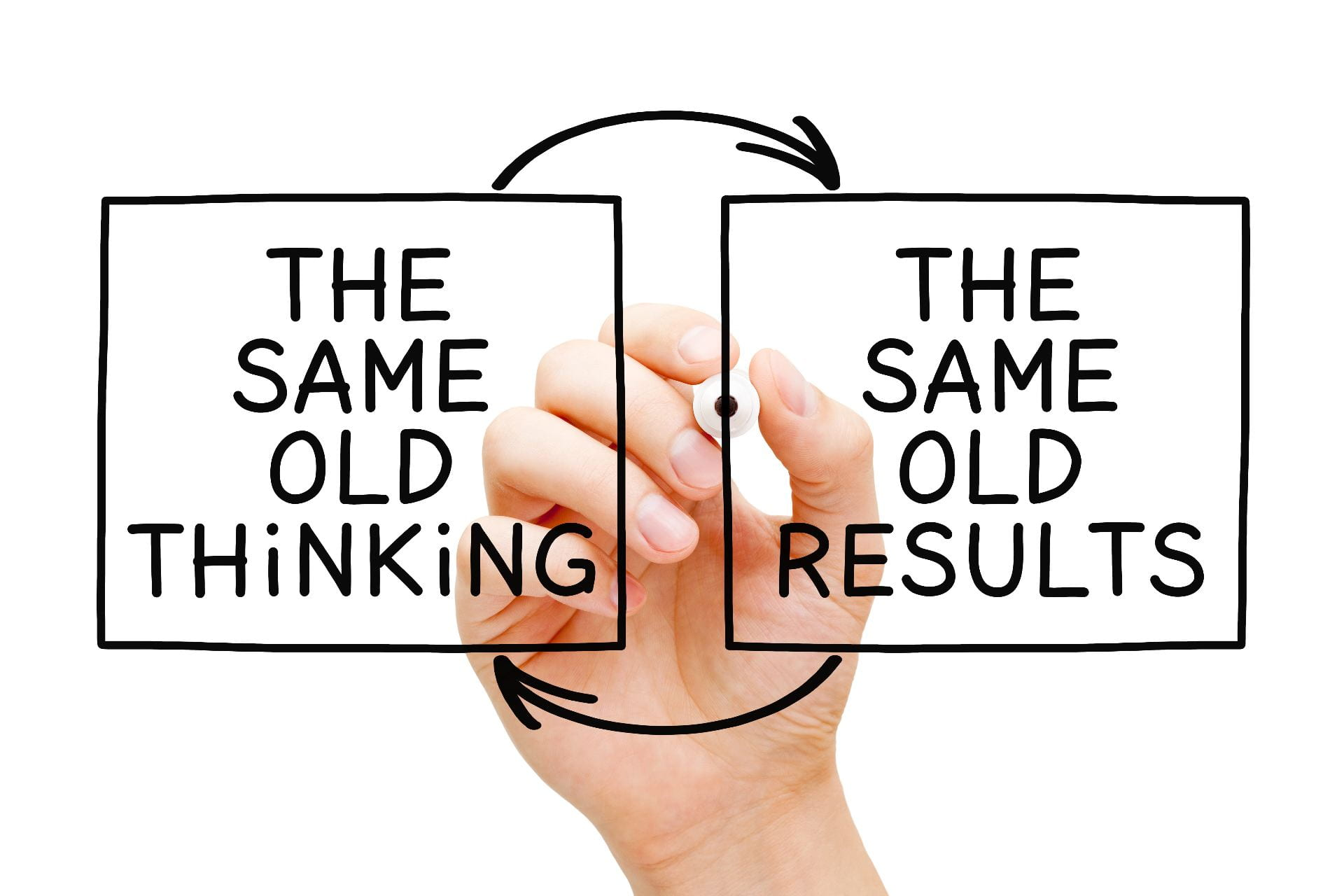 The Same Old Thinking leads to The Same Old Results