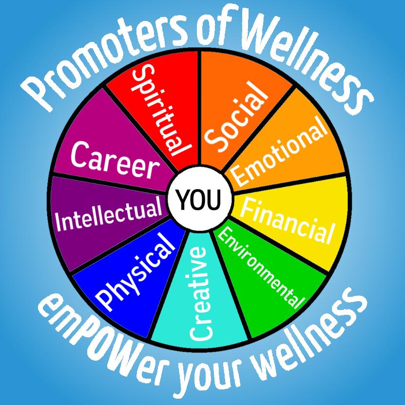 Promoters of Wellness Peer Education Program