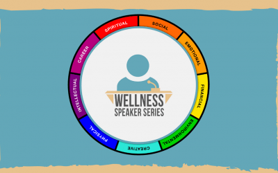 Would you watch the Wellness Speaker Series Online?
