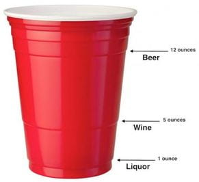 standard drink measurements using a solo cup: first line/ridge from bottom = liquor, second line/ridge from bottom = wine, and third line/ridge from bottom = beer.