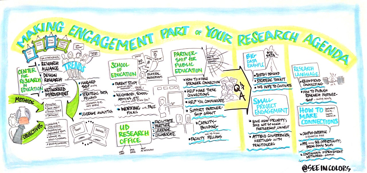 Panel 5: Making engagement part of your research agenda