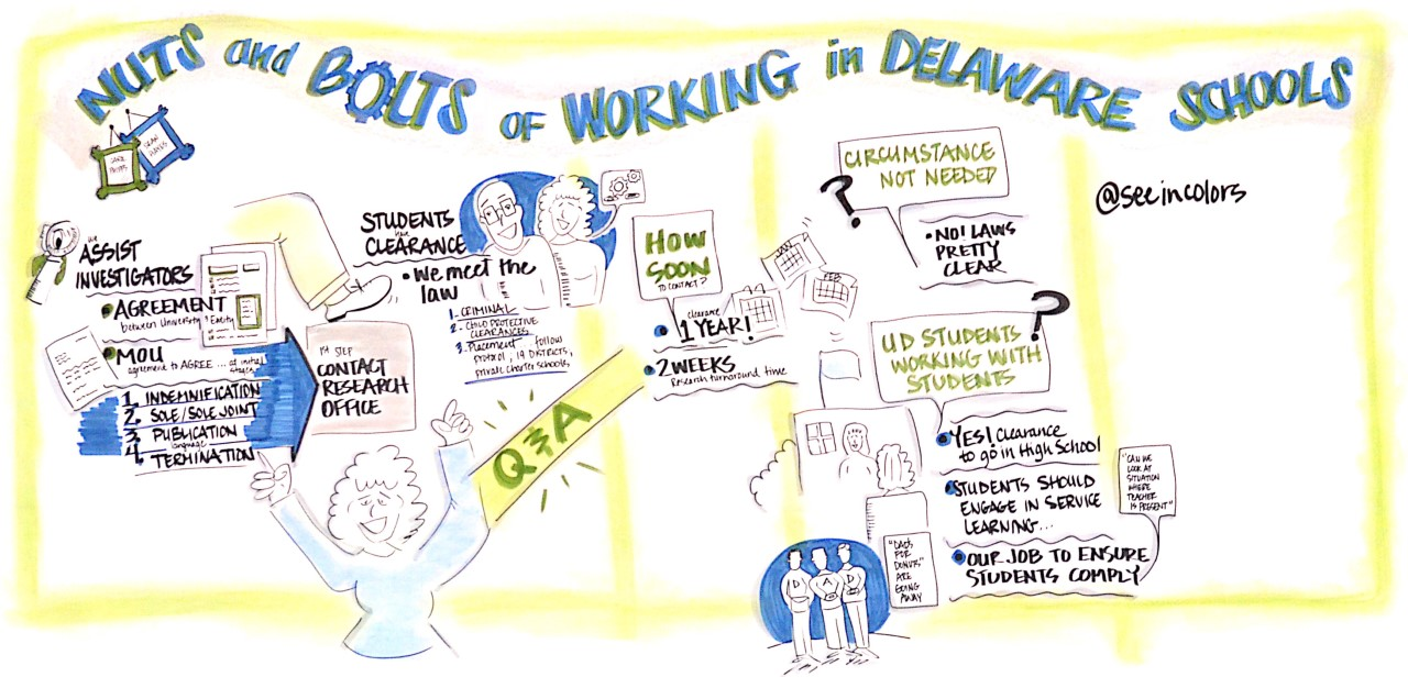 Nuts and Bolts of Working in Delaware Schools