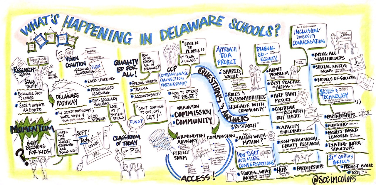 Panel 1: What's Happening in Delaware Schools?