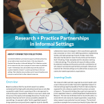 Cover of Connected Collection: Research and Practice Partnerships in Informal Settings