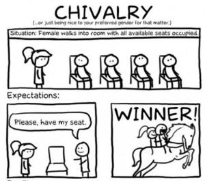 Chivalry-winner