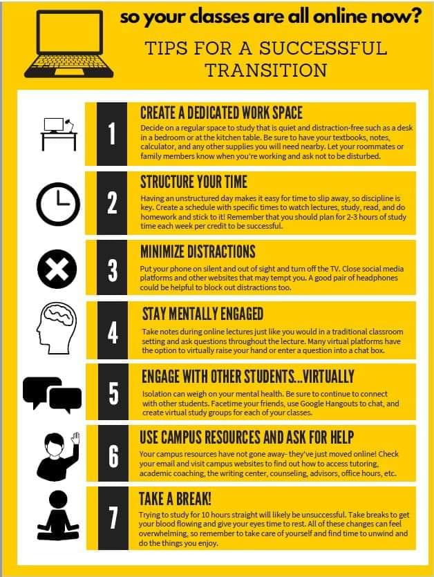 Tips for online learning