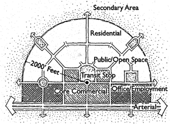Girard Boulevard  plete Streets Master Plan besides The Art Of Sketches moreover 69 Porsche Wiring Diagram further Index as well Tod. on complete streets diagrams