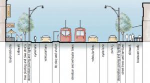 Illustration of Urban Streetscape Design