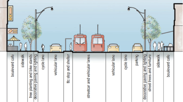 Street Furniture Design Guidelines how to plan for a streetscape project in your community | planning