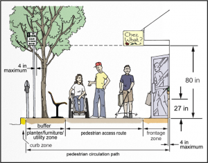 Del DOT's pedestrian action plan