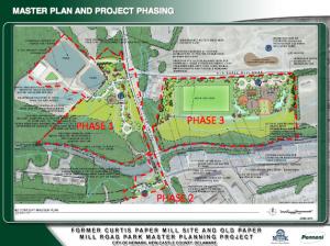 Curtis Mill Park Master Plan, City of Newark, Del.