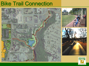 City of Dover Bike Trail System