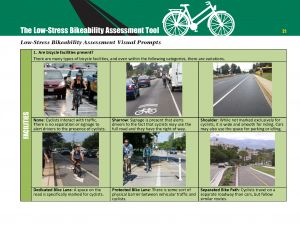 Cover of the Low-Stress Bikeability Visual Prompt