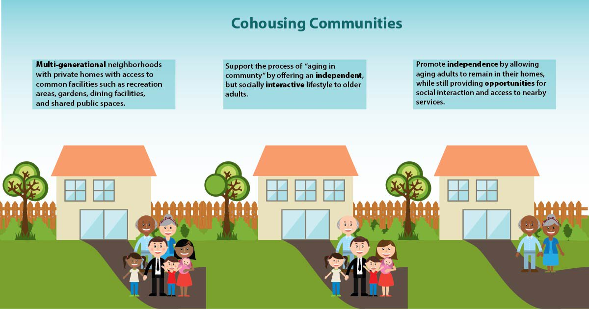 Infographics | Planning for Complete Communities in Delaware