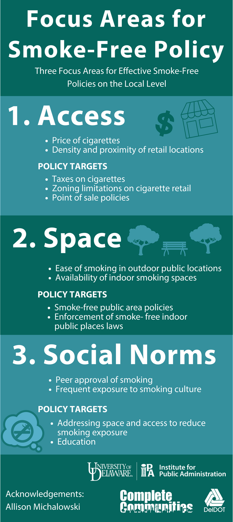 Three Focus Areas for Effective Smoke-Free Policies on the Local Level: 1. Limiting Access by increasing prices and limiting zoning for retail, 2. Restricting the locations where smoking is acceptable, 3. Changing the culture and social norms so that smoking is not desirable.