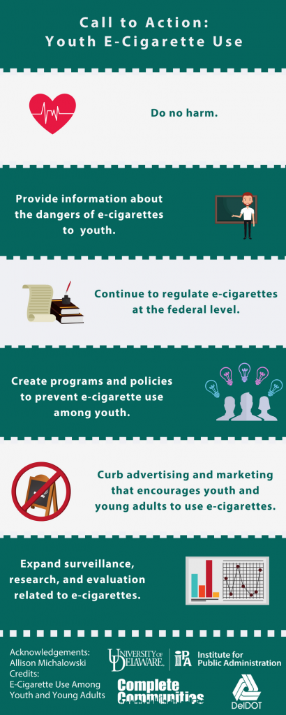 The Surgeon General's Call to Action to end youth e-cigarette use recommends the following steps. Do no harm. Provide information about the dangers of e-cigarettes to youth. Continue to regulate e-cigarettes at the federal level. Create programs and policies to prevent e-cigarette use among youth. Curb advertising and marketing that encourages youth and young adults to use e-cigarettes. Expand surveillance, research, and evaluation related to e-cigarettes.