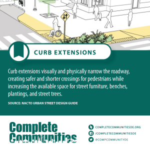Curb extension: Visually and physically narrow the roadway, creating safer and shorter crossings for pedestrians while increasing available space.