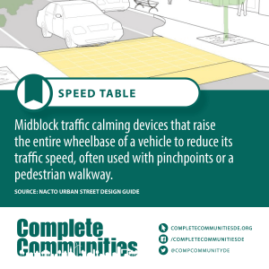 Speed table: Midblock traffic calming devices that raise the entire wheelbase of a vehicle to reduce its traffic speed, often used with pinchpoints or a pedestrian walkway.
