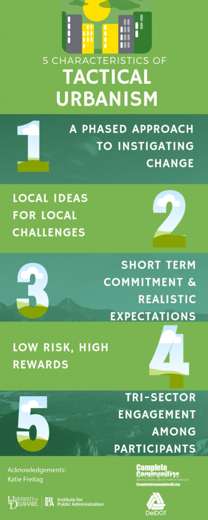 Infographic about the five characteristics of tactical urbanism. One, a phased approach to instigating change. Two, ideas for local challenges. Three, short term committment and realistic expectations. Four, low risk, high reward. Five tri-sector engagement among participants.